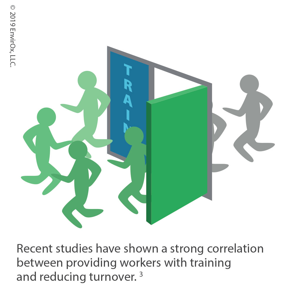 Recent studies have shown a strong correlation between providing workers with training and reducing turnover. 3
